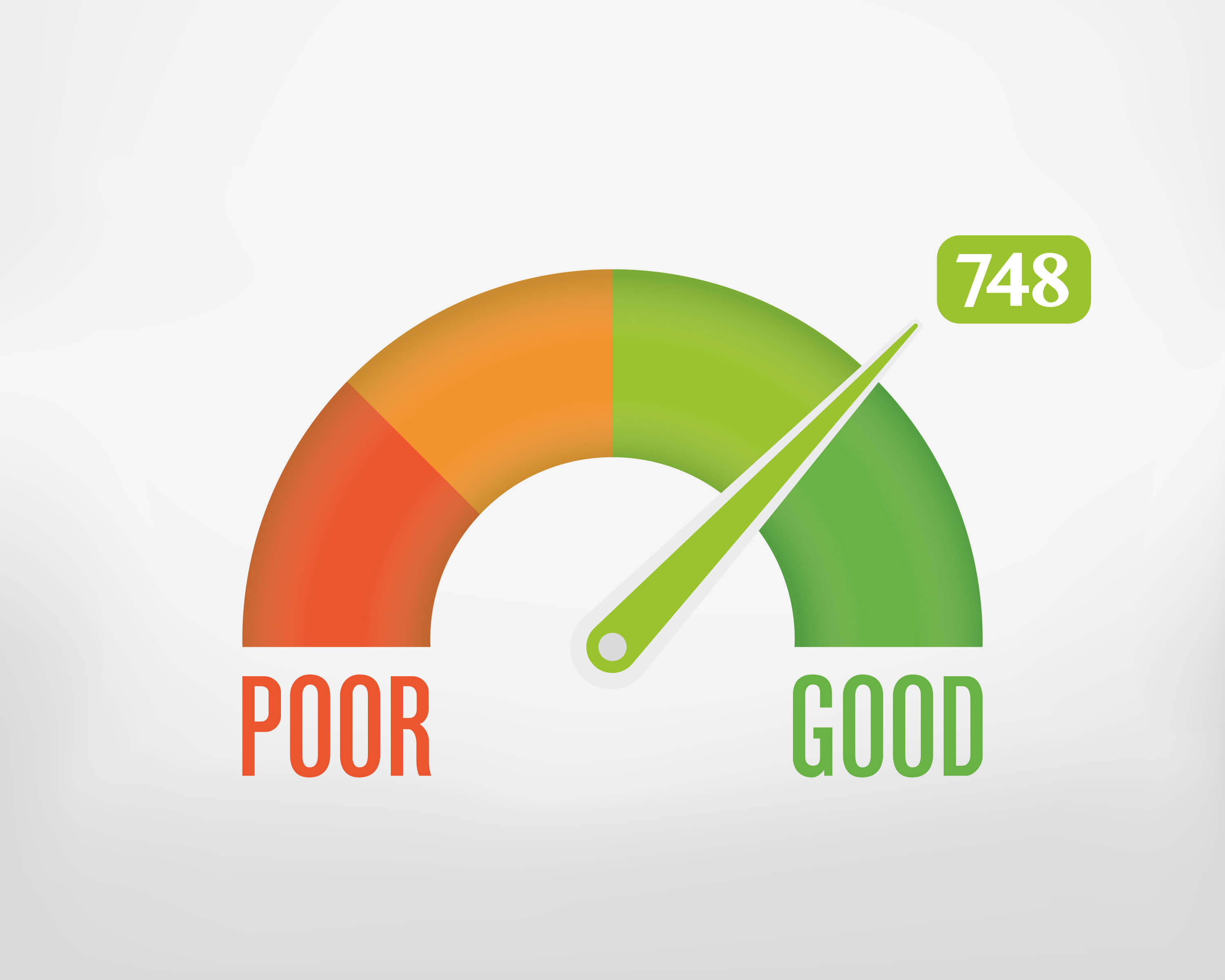 find out what a good credit score is